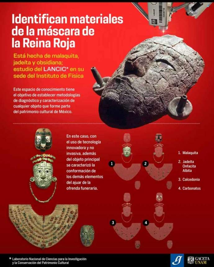 infografia-mascara-reina-roja